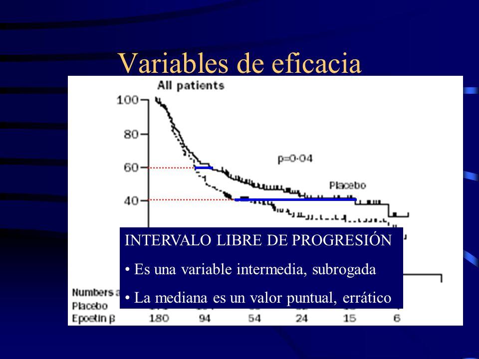 Variables de eficacia Años 1 2 3 4 5 6 INTERVALO LIBRE DE PROGRESIÓN Es una variable intermedia, subrogada La mediana es un valor puntual, errático