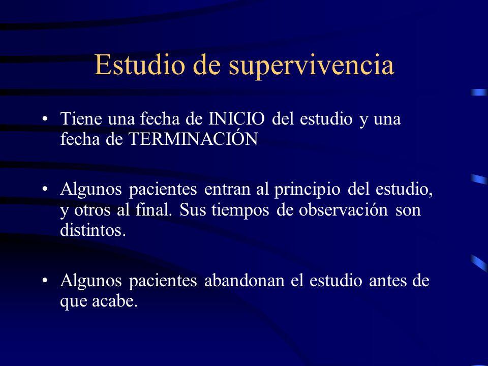 Estudio de supervivencia Tiene una fecha de INICIO del estudio y una fecha de TERMINACIÓN Algunos pacientes entran al principio del estudio, y otros a