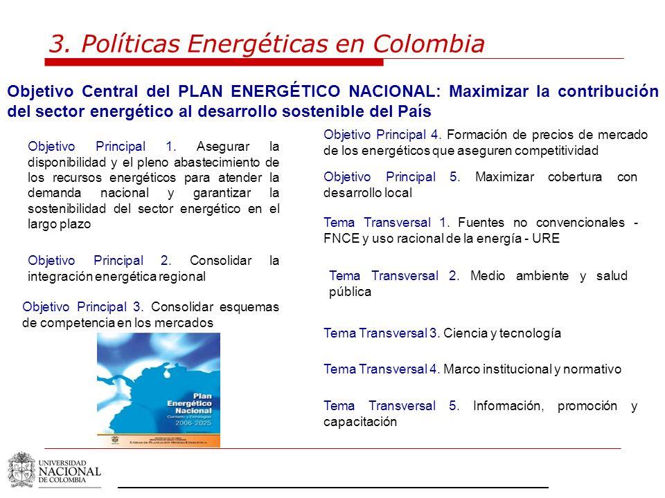 3. Políticas Energéticas en Colombia Objetivo Central del PLAN ENERGÉTICO NACIONAL: Maximizar la contribución del sector energético al desarrollo sost
