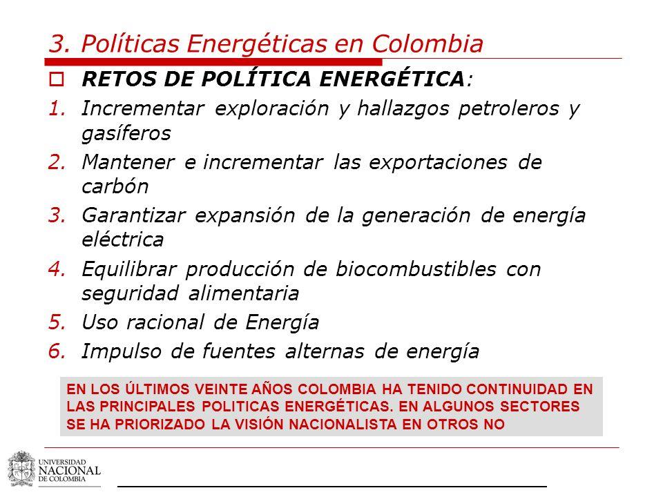 3. Políticas Energéticas en Colombia RETOS DE POLÍTICA ENERGÉTICA: 1.Incrementar exploración y hallazgos petroleros y gasíferos 2.Mantener e increment