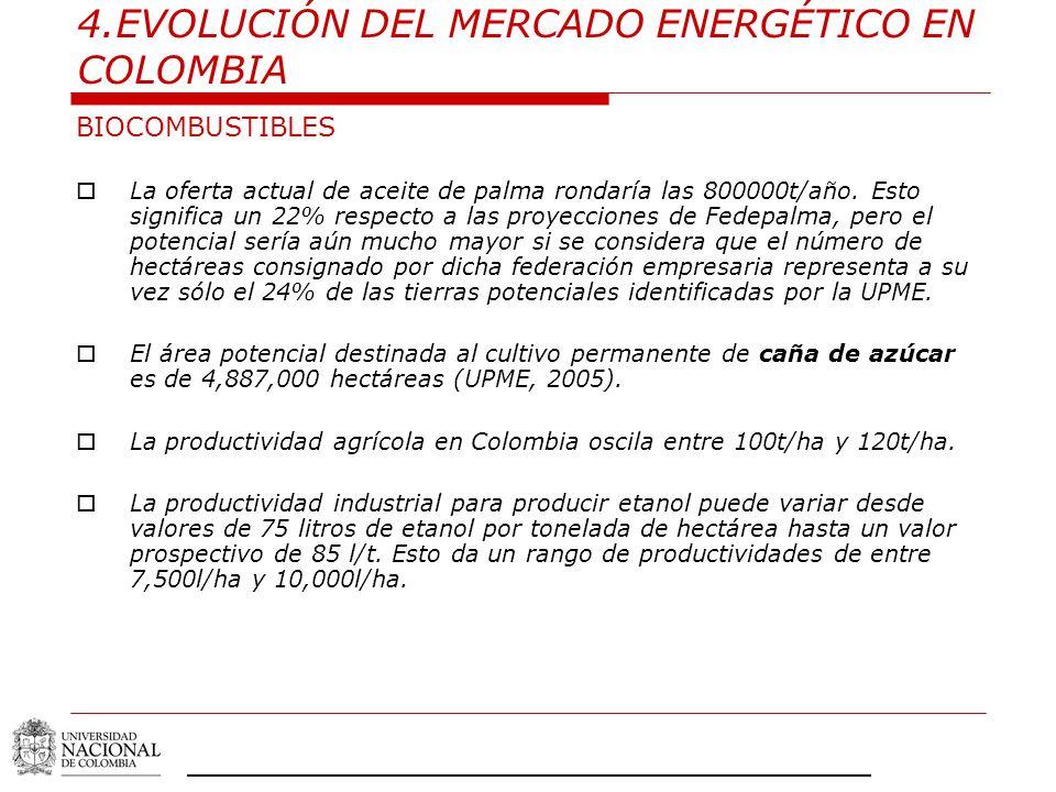 4.EVOLUCIÓN DEL MERCADO ENERGÉTICO EN COLOMBIA BIOCOMBUSTIBLES La oferta actual de aceite de palma rondaría las 800000t/año. Esto significa un 22% res
