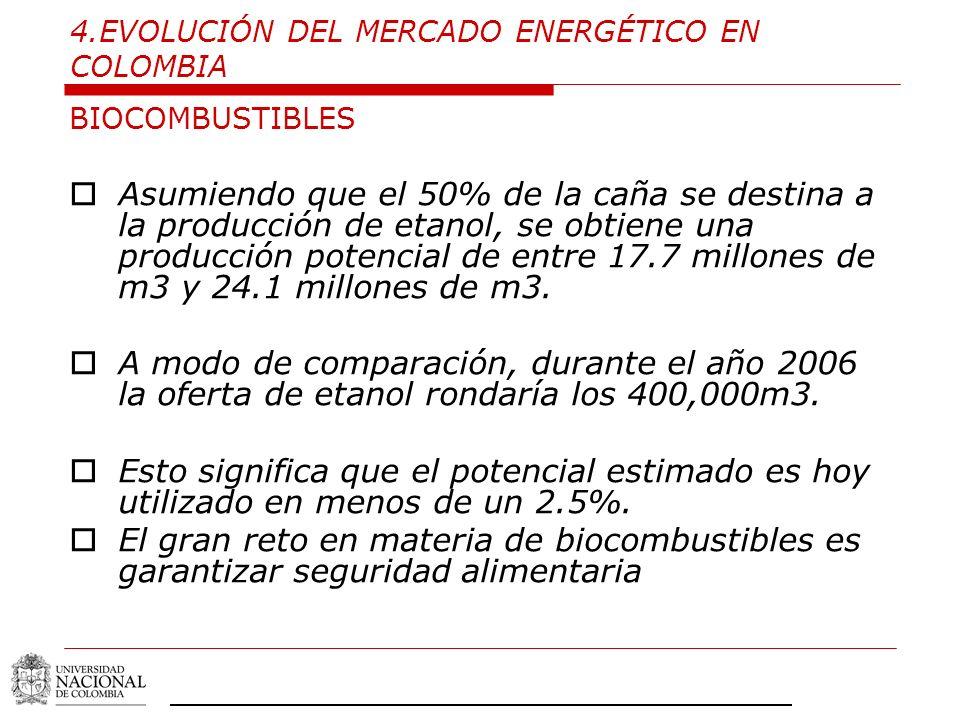 4.EVOLUCIÓN DEL MERCADO ENERGÉTICO EN COLOMBIA BIOCOMBUSTIBLES Asumiendo que el 50% de la caña se destina a la producción de etanol, se obtiene una pr