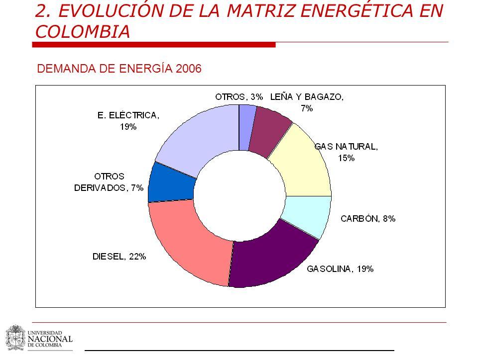 DEMANDA DE ENERGÍA 2006