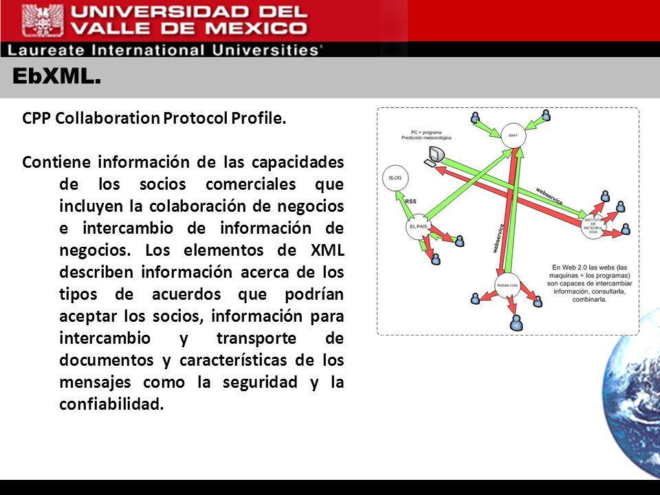 EbXML. CPP Collaboration Protocol Profile. Contiene información de las capacidades de los socios comerciales que incluyen la colaboración de negocios