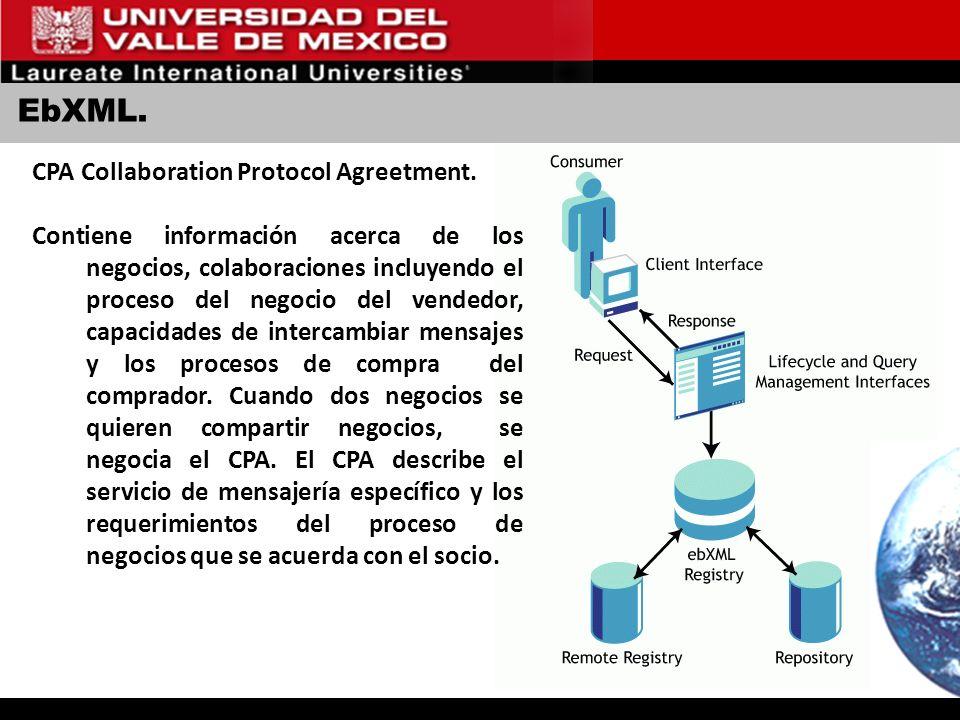 EbXML. CPA Collaboration Protocol Agreetment. Contiene información acerca de los negocios, colaboraciones incluyendo el proceso del negocio del vended