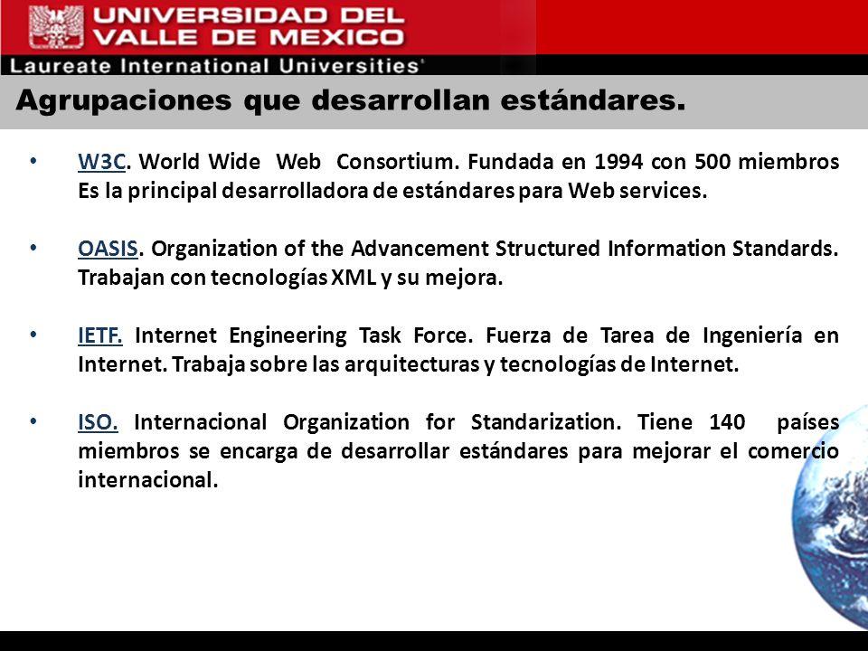 Agrupaciones que desarrollan estándares. W3C. World Wide Web Consortium. Fundada en 1994 con 500 miembros Es la principal desarrolladora de estándares