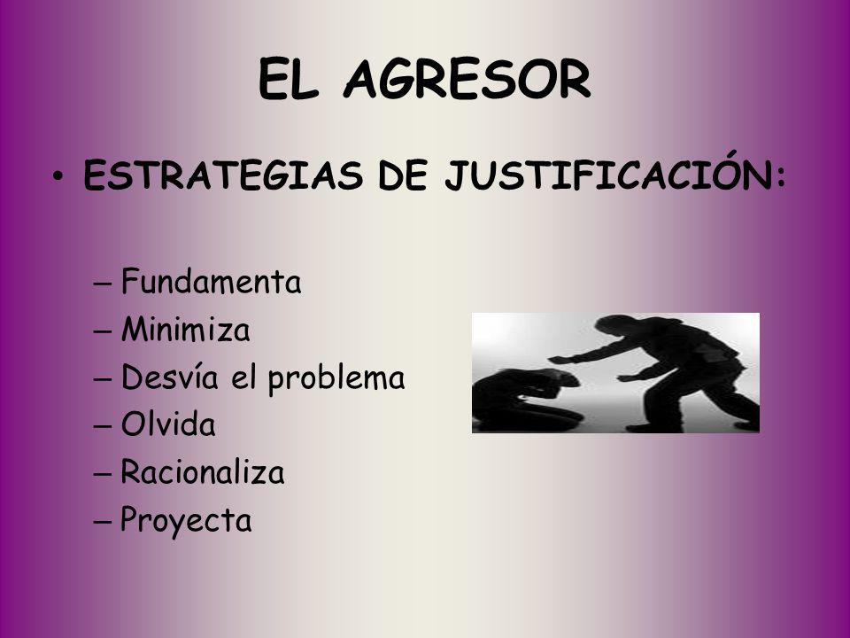 EL AGRESOR ESTRATEGIAS DE JUSTIFICACIÓN: – Fundamenta – Minimiza – Desvía el problema – Olvida – Racionaliza – Proyecta