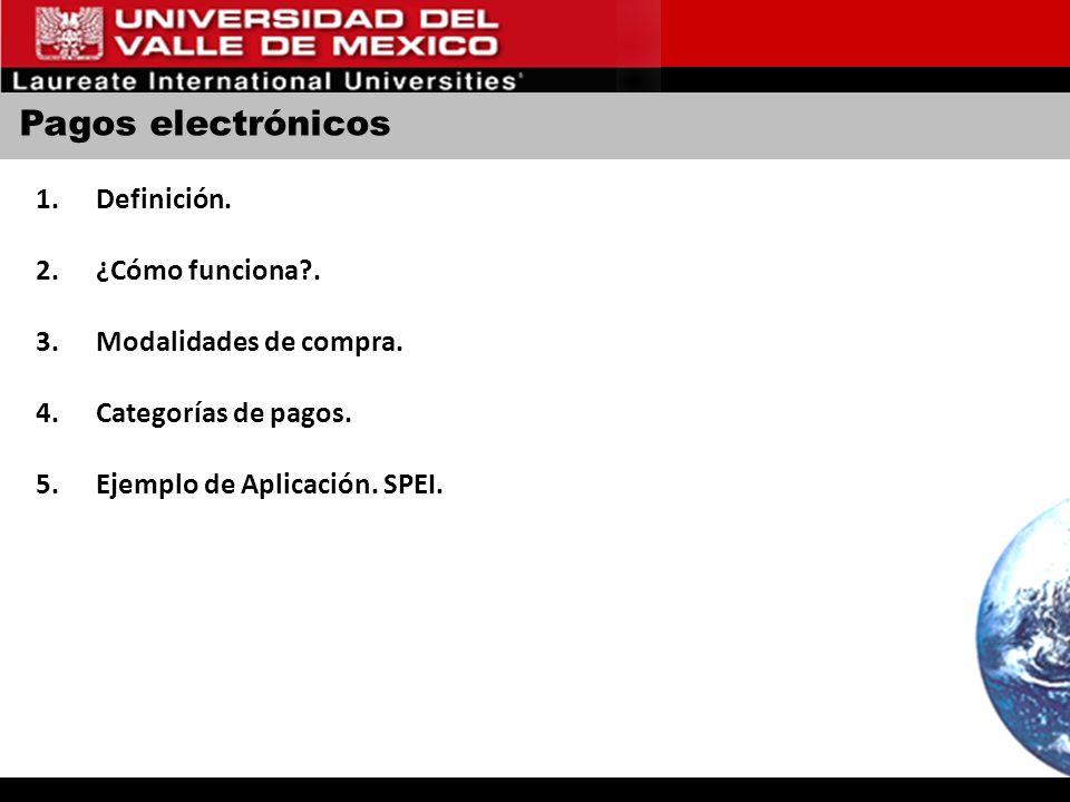 Pagos electrónicos 1.Definición. 2.¿Cómo funciona?. 3.Modalidades de compra. 4.Categorías de pagos. 5.Ejemplo de Aplicación. SPEI.