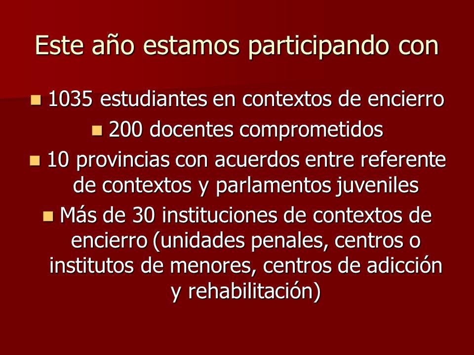 Este año estamos participando con 1035 estudiantes en contextos de encierro 1035 estudiantes en contextos de encierro 200 docentes comprometidos 200 docentes comprometidos 10 provincias con acuerdos entre referente de contextos y parlamentos juveniles 10 provincias con acuerdos entre referente de contextos y parlamentos juveniles Más de 30 instituciones de contextos de encierro (unidades penales, centros o institutos de menores, centros de adicción y rehabilitación) Más de 30 instituciones de contextos de encierro (unidades penales, centros o institutos de menores, centros de adicción y rehabilitación)