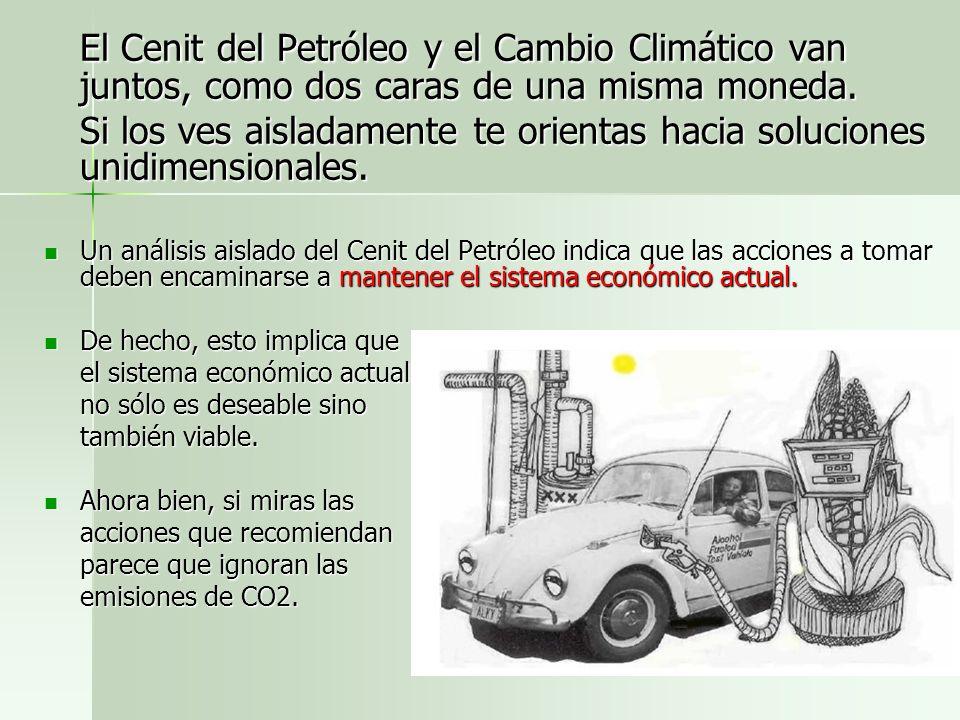 Cenit del petróleo & Cambio Climático CAMBIO CLIMÁTICO (a la Stern y otros) Ingeniería del clima Ingeniería del clima Captura y almacenaje de carbono