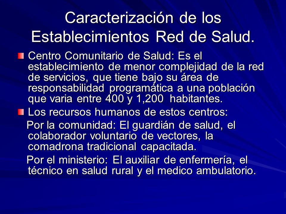 Caracterización de los Establecimientos Red de Salud. Centro Comunitario de Salud: Es el establecimiento de menor complejidad de la red de servicios,