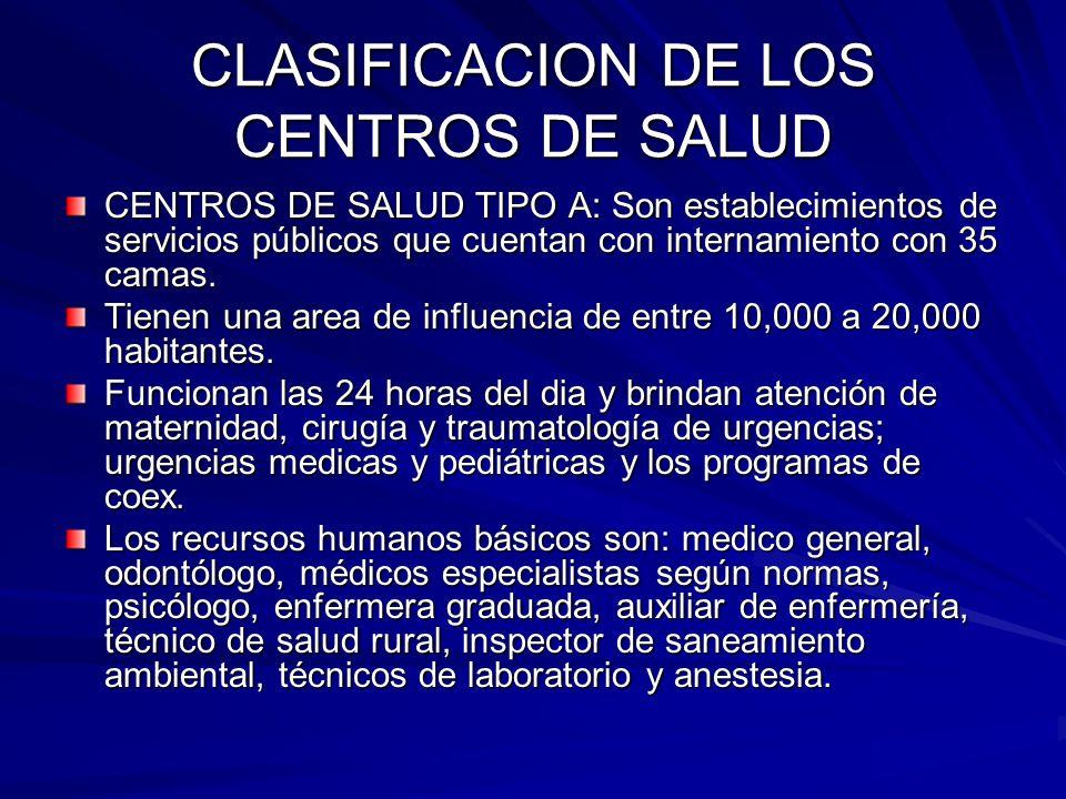 CLASIFICACION DE LOS CENTROS DE SALUD CENTROS DE SALUD TIPO A: Son establecimientos de servicios públicos que cuentan con internamiento con 35 camas.