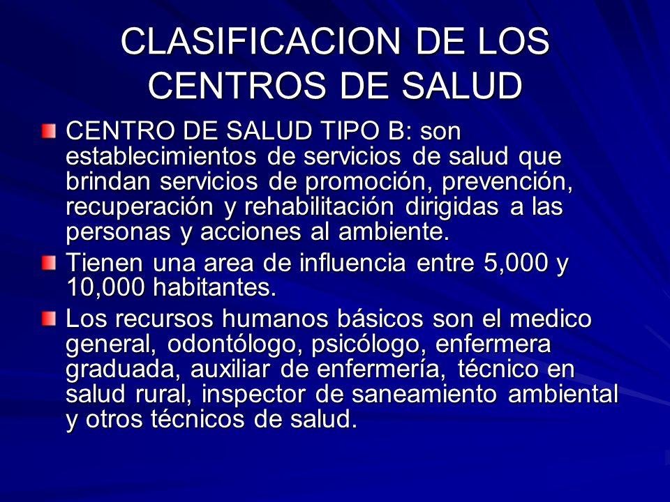 CLASIFICACION DE LOS CENTROS DE SALUD CENTRO DE SALUD TIPO B: son establecimientos de servicios de salud que brindan servicios de promoción, prevenció