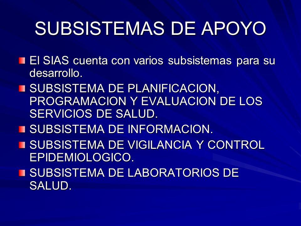 SUBSISTEMAS DE APOYO El SIAS cuenta con varios subsistemas para su desarrollo. SUBSISTEMA DE PLANIFICACION, PROGRAMACION Y EVALUACION DE LOS SERVICIOS