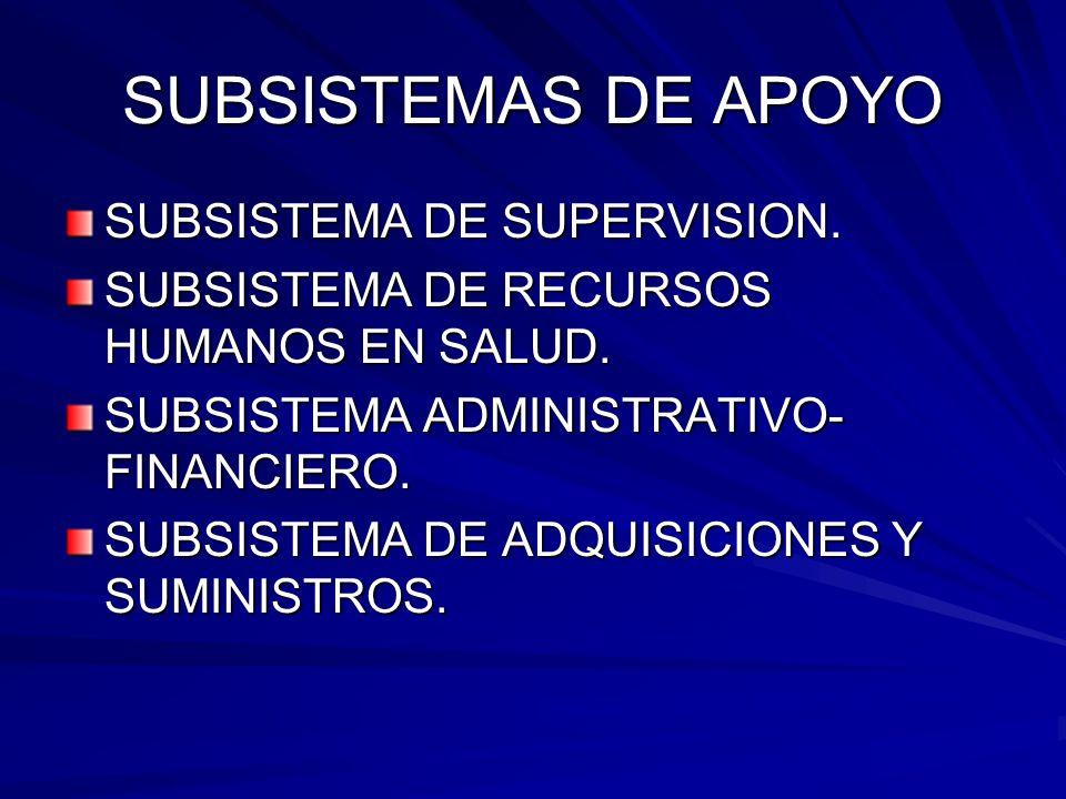 SUBSISTEMAS DE APOYO SUBSISTEMA DE SUPERVISION. SUBSISTEMA DE RECURSOS HUMANOS EN SALUD. SUBSISTEMA ADMINISTRATIVO- FINANCIERO. SUBSISTEMA DE ADQUISIC