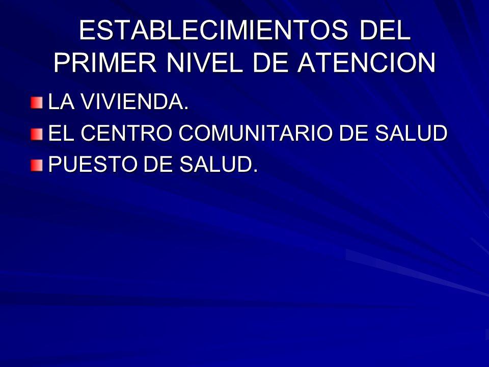 ESTABLECIMIENTOS DEL PRIMER NIVEL DE ATENCION LA VIVIENDA. EL CENTRO COMUNITARIO DE SALUD PUESTO DE SALUD.