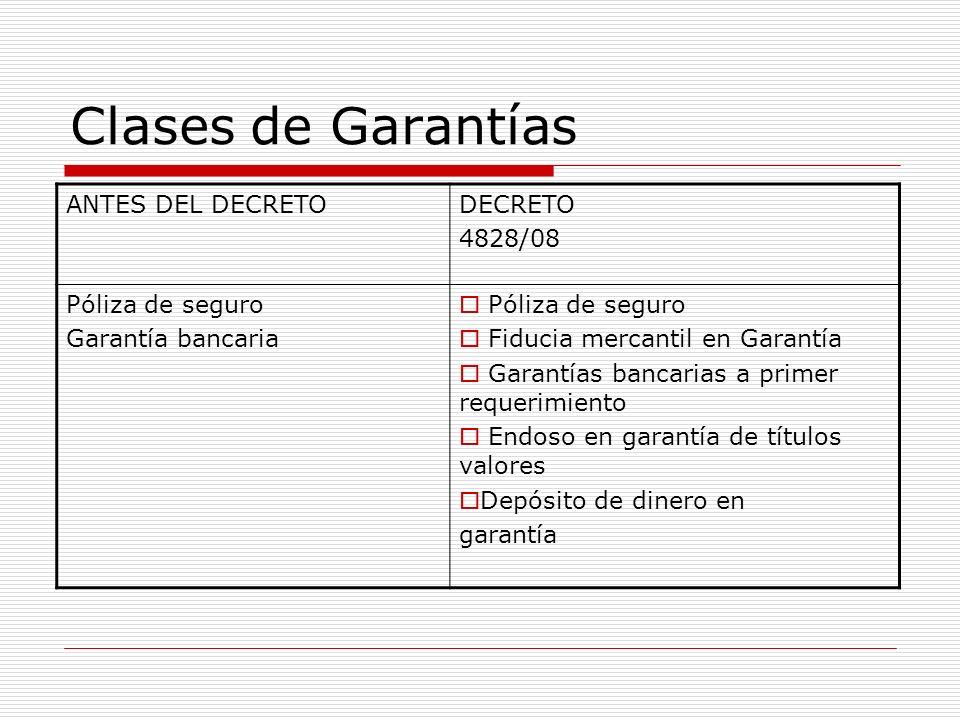 Clases de Garantías ANTES DEL DECRETODECRETO 4828/08 Póliza de seguro Garantía bancaria Póliza de seguro Fiducia mercantil en Garantía Garantías banca