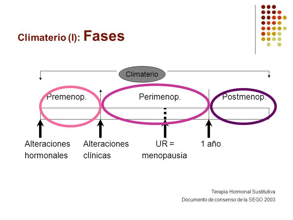 Climaterio (I): Fases Premenop. Perimenop.Postmenop. AlteracionesAlteraciones UR =1 año hormonalesclínicasmenopausia Terapia Hormonal Sustitutiva Docu