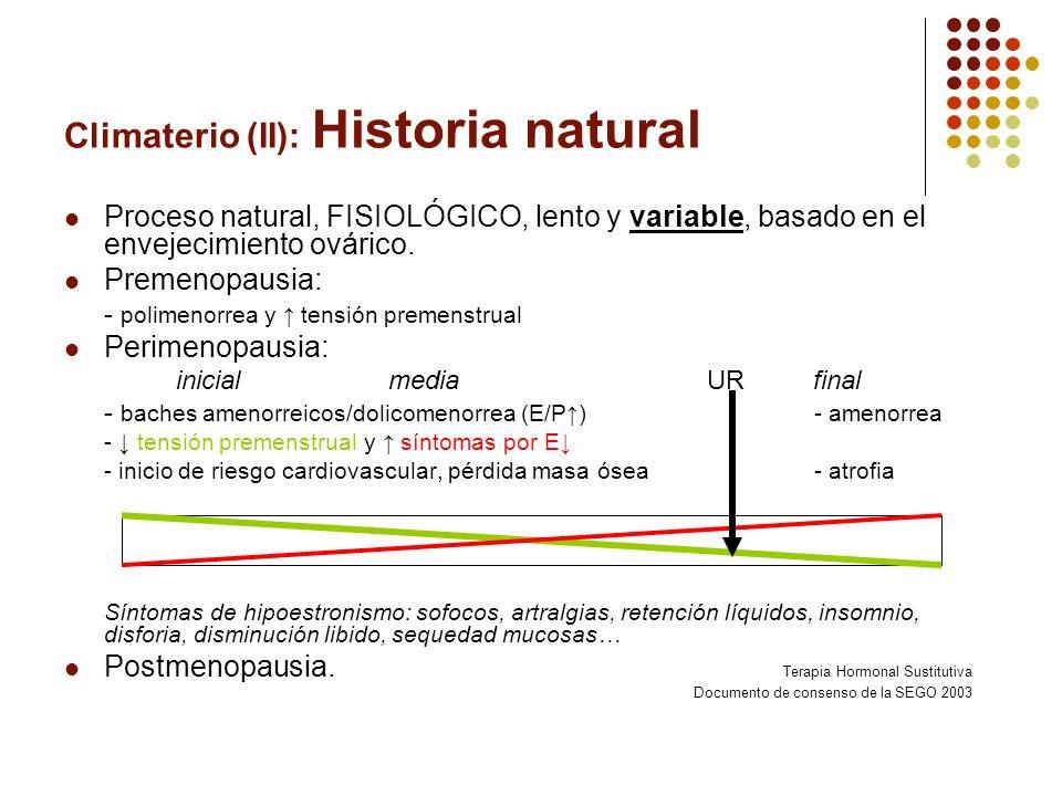 Climaterio (II): Historia natural Proceso natural, FISIOLÓGICO, lento y variable, basado en el envejecimiento ovárico. Premenopausia: - polimenorrea y