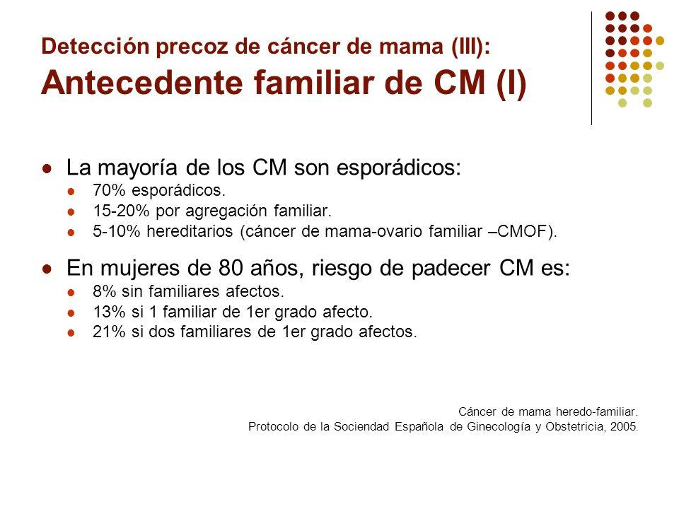Detección precoz de cáncer de mama (III): Antecedente familiar de CM (I) La mayoría de los CM son esporádicos: 70% esporádicos. 15-20% por agregación