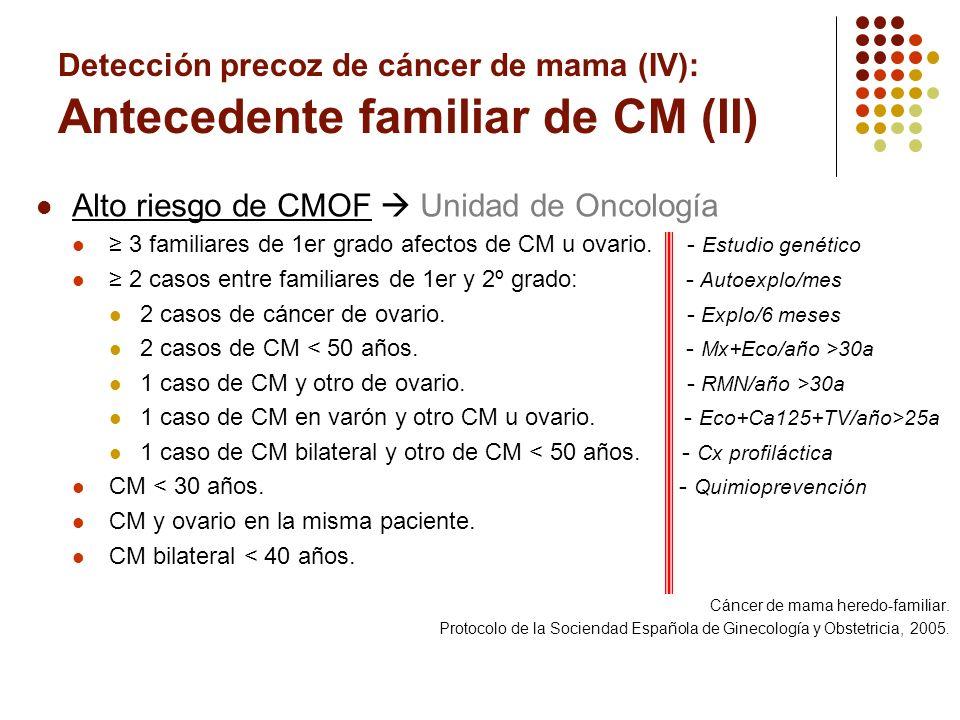 Detección precoz de cáncer de mama (IV): Antecedente familiar de CM (II) Alto riesgo de CMOF Unidad de Oncología 3 familiares de 1er grado afectos de