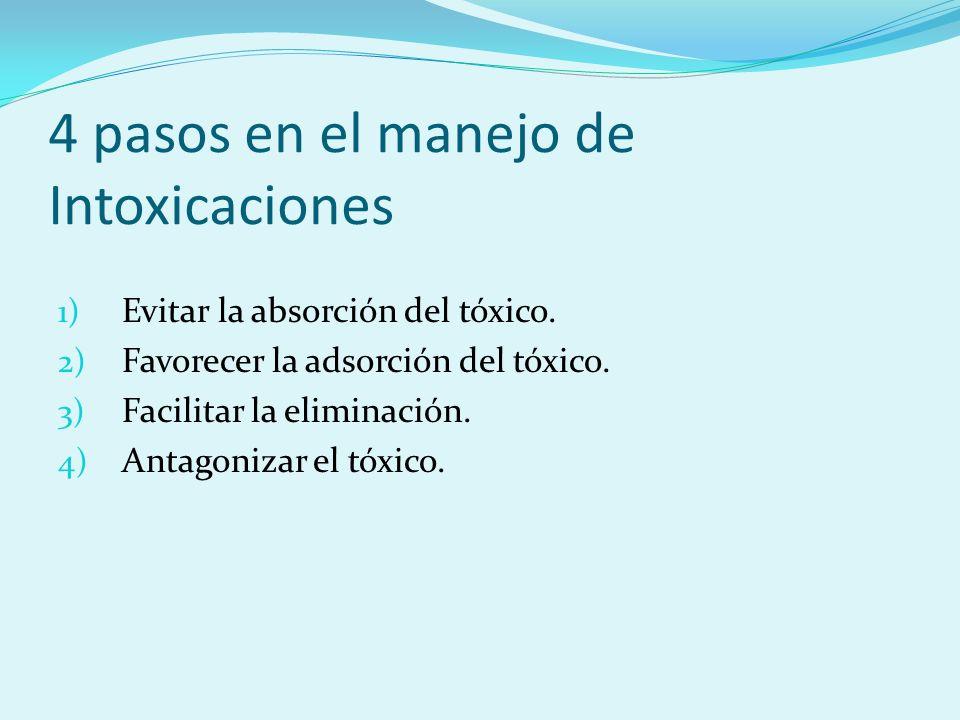 4 pasos en el manejo de Intoxicaciones 1) Evitar la absorción del tóxico. 2) Favorecer la adsorción del tóxico. 3) Facilitar la eliminación. 4) Antago
