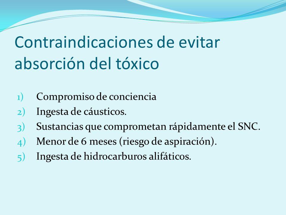 Contraindicaciones de evitar absorción del tóxico 1) Compromiso de conciencia 2) Ingesta de cáusticos. 3) Sustancias que comprometan rápidamente el SN