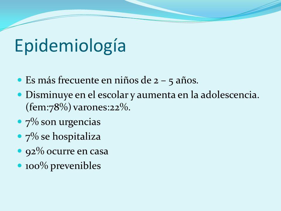 Epidemiología Es más frecuente en niños de 2 – 5 años. Disminuye en el escolar y aumenta en la adolescencia. (fem:78%) varones:22%. 7% son urgencias 7