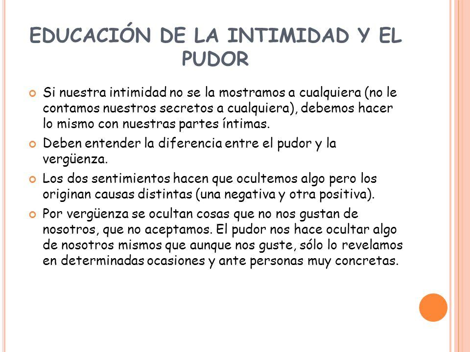EDUCACIÓN DE LA INTIMIDAD Y EL PUDOR Si nuestra intimidad no se la mostramos a cualquiera (no le contamos nuestros secretos a cualquiera), debemos hac