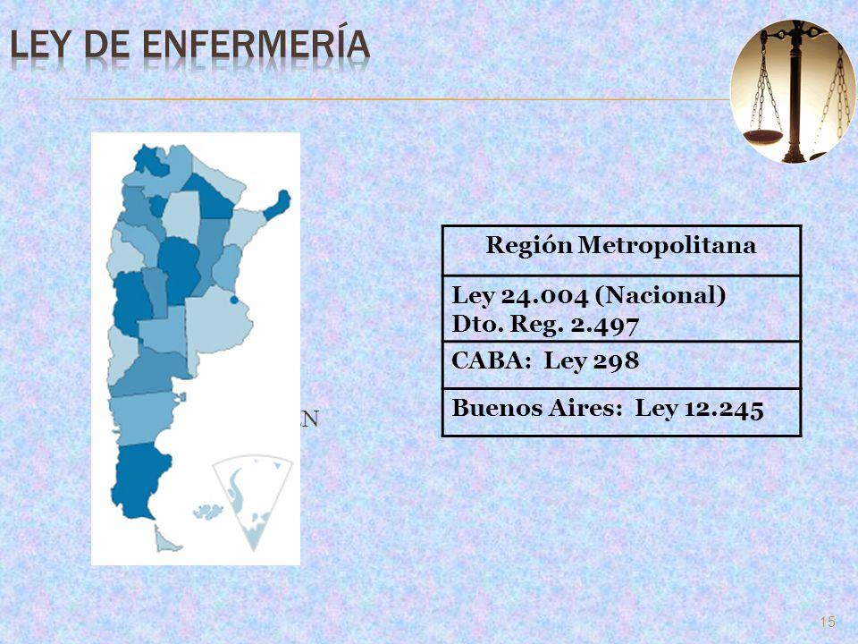 15 NEUQUEN Región Metropolitana Ley 24.004 (Nacional) Dto. Reg. 2.497 CABA: Ley 298 Buenos Aires: Ley 12.245