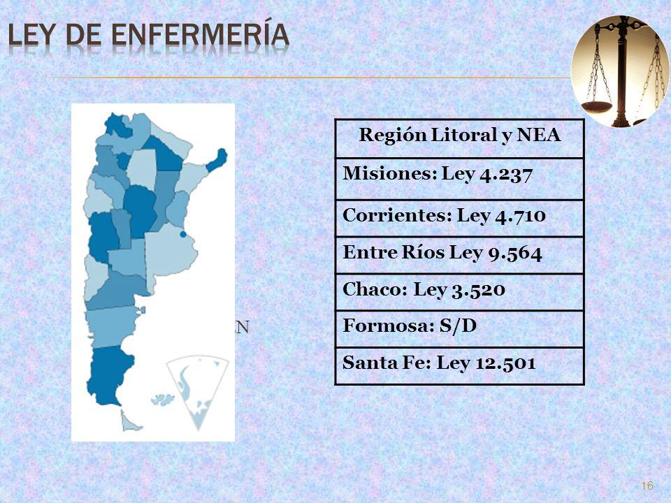 16 NEUQUEN Región Litoral y NEA Misiones: Ley 4.237 Corrientes: Ley 4.710 Entre Ríos Ley 9.564 Chaco: Ley 3.520 Formosa: S/D Santa Fe: Ley 12.501