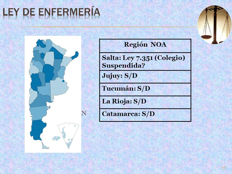 17 NEUQUEN Región NOA Salta: Ley 7.351 (Colegio) Suspendida? Jujuy: S/D Tucumán: S/D La Rioja: S/D Catamarca: S/D