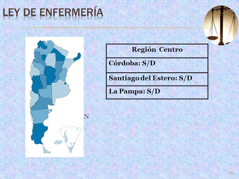18 NEUQUEN Región Centro Córdoba: S/D Santiago del Estero: S/D La Pampa: S/D