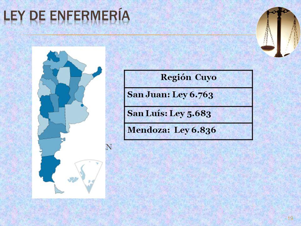 19 NEUQUEN Región Cuyo San Juan: Ley 6.763 San Luís: Ley 5.683 Mendoza: Ley 6.836