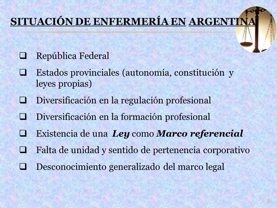 2 República Federal Estados provinciales (autonomía, constitución y leyes propias) Diversificación en la regulación profesional Diversificación en la