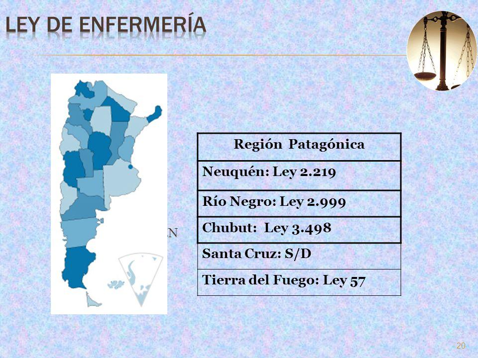 20 NEUQUEN Región Patagónica Neuquén: Ley 2.219 Río Negro: Ley 2.999 Chubut: Ley 3.498 Santa Cruz: S/D Tierra del Fuego: Ley 57