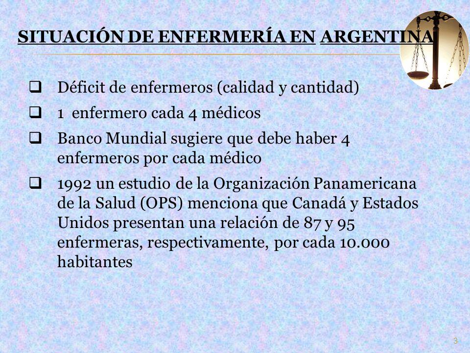 3 Déficit de enfermeros (calidad y cantidad) 1 enfermero cada 4 médicos Banco Mundial sugiere que debe haber 4 enfermeros por cada médico 1992 un estu
