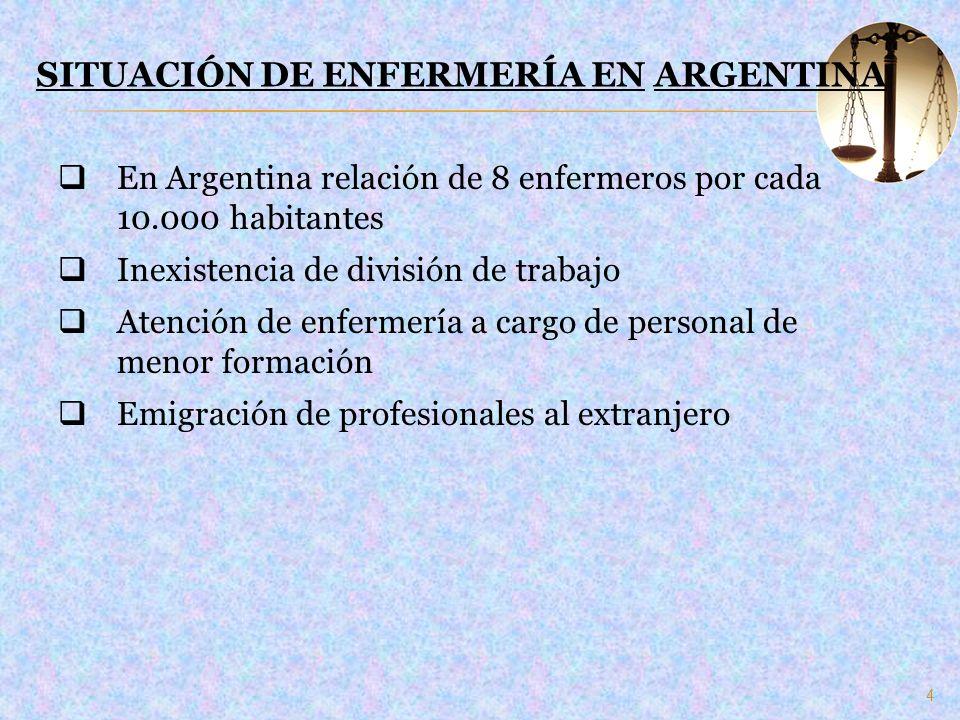 4 En Argentina relación de 8 enfermeros por cada 10.000 habitantes Inexistencia de división de trabajo Atención de enfermería a cargo de personal de m