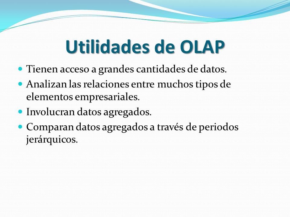 Utilidades de OLAP Tienen acceso a grandes cantidades de datos. Analizan las relaciones entre muchos tipos de elementos empresariales. Involucran dato