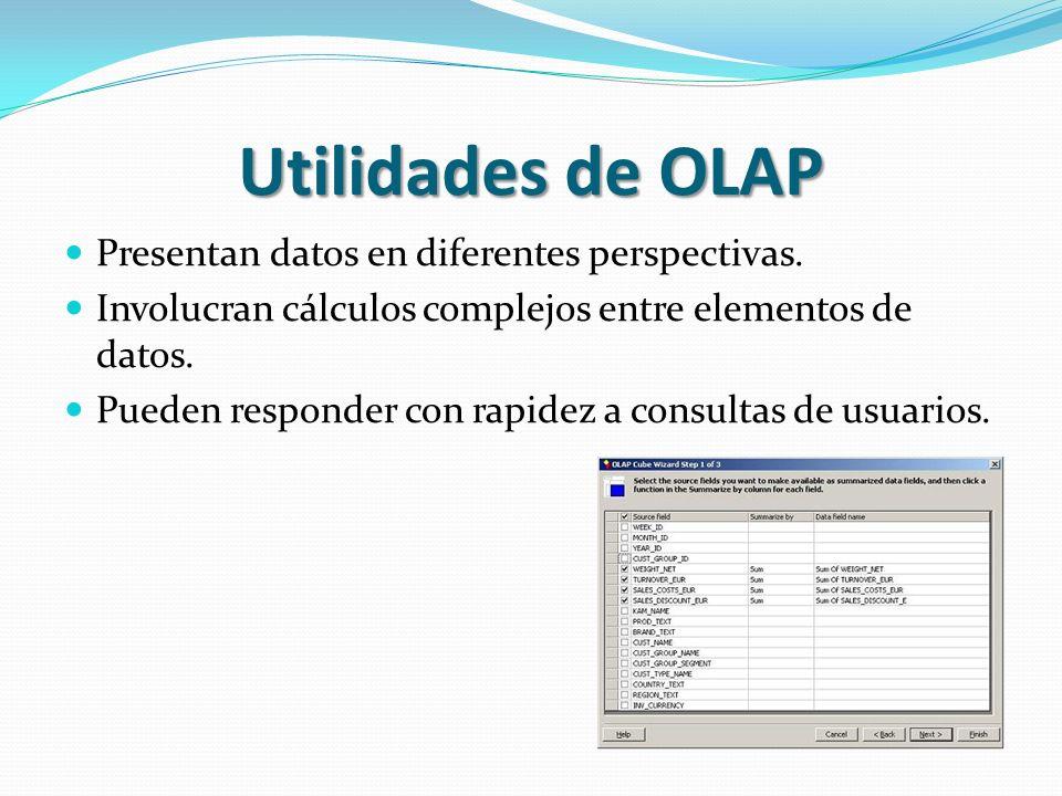 Utilidades de OLAP Presentan datos en diferentes perspectivas. Involucran cálculos complejos entre elementos de datos. Pueden responder con rapidez a