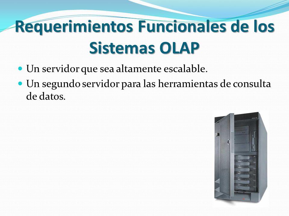 Requerimientos Funcionales de los Sistemas OLAP Un servidor que sea altamente escalable. Un segundo servidor para las herramientas de consulta de dato
