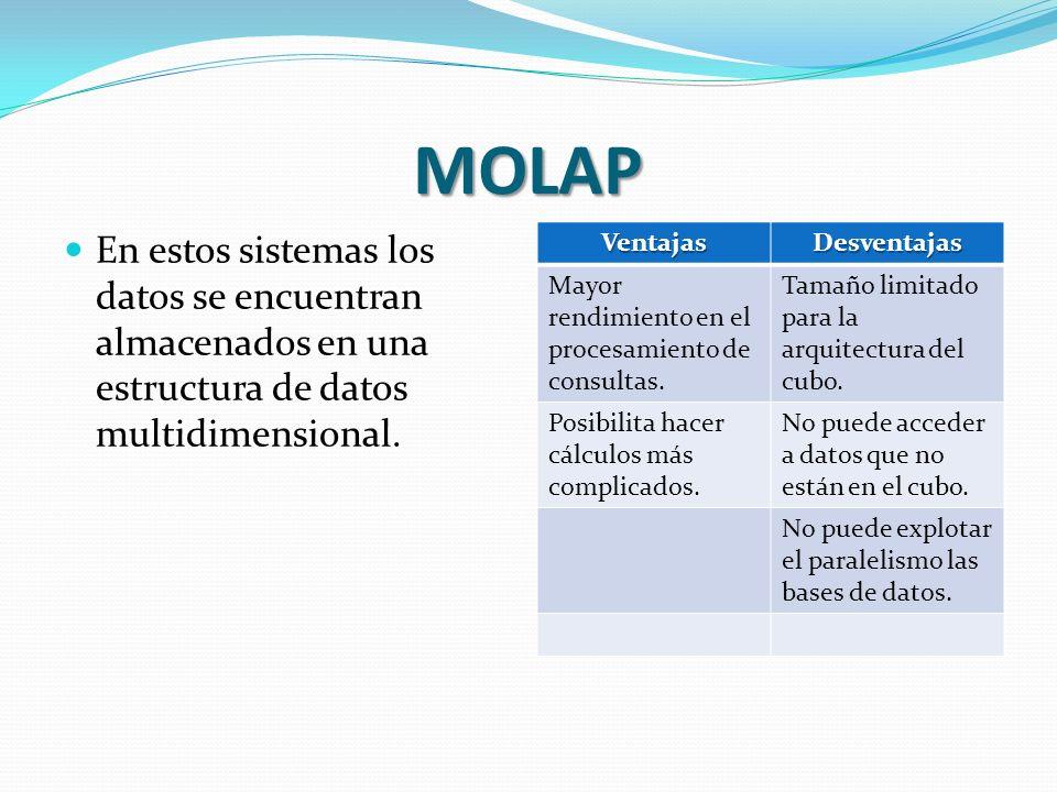MOLAP En estos sistemas los datos se encuentran almacenados en una estructura de datos multidimensional. VentajasDesventajas Mayor rendimiento en el p