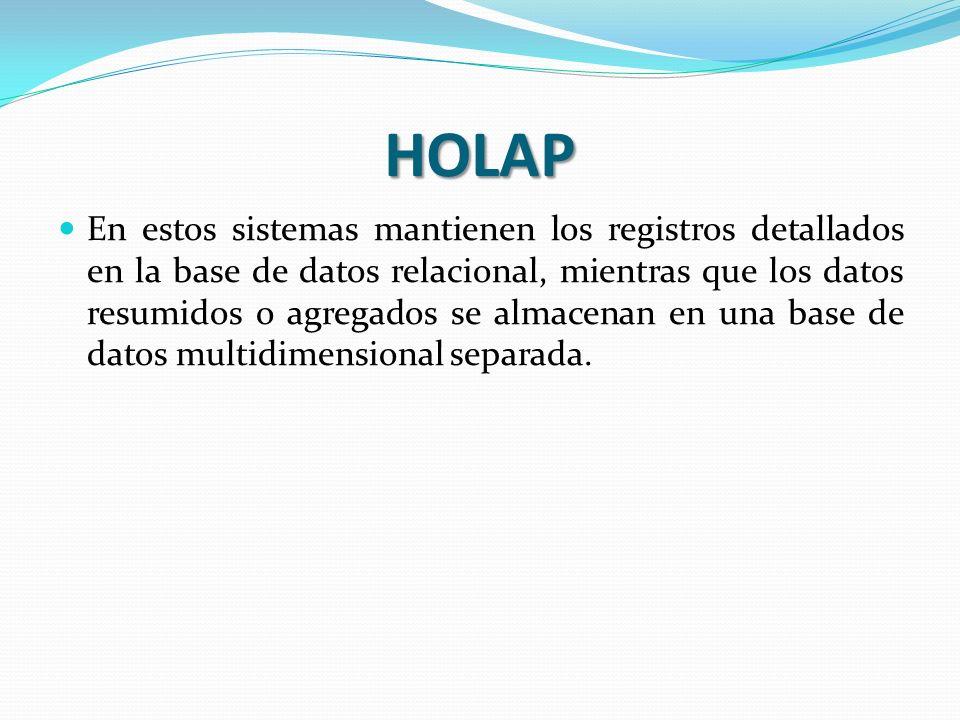 HOLAP En estos sistemas mantienen los registros detallados en la base de datos relacional, mientras que los datos resumidos o agregados se almacenan e