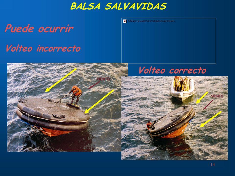 14 BALSA SALVAVIDAS Puede ocurrir Volteo incorrecto Volteo correcto