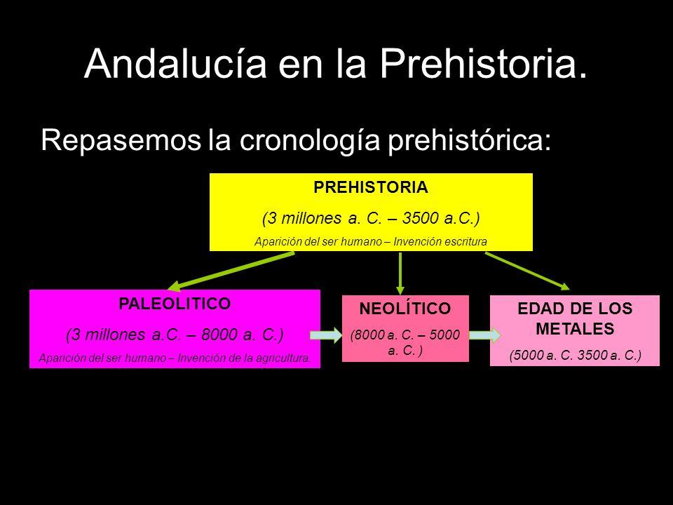 Andalucía en la Prehistoria. Repasemos la cronología prehistórica: PREHISTORIA (3 millones a. C. – 3500 a.C.) Aparición del ser humano – Invención esc