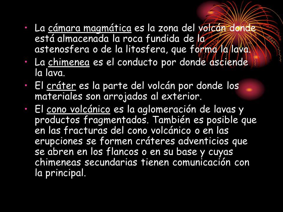 4.Zonas de Vulcanismo en España.