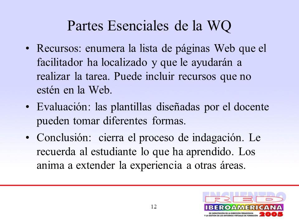 12 Partes Esenciales de la WQ Recursos: enumera la lista de páginas Web que el facilitador ha localizado y que le ayudarán a realizar la tarea. Puede