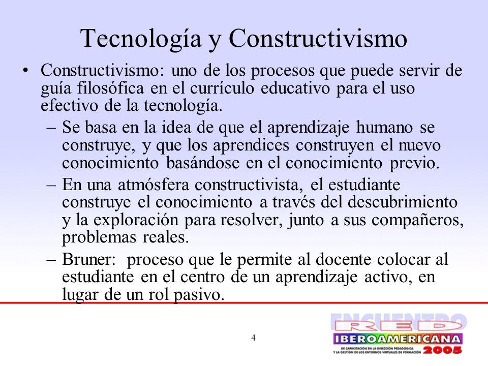 4 Tecnología y Constructivismo Constructivismo: uno de los procesos que puede servir de guía filosófica en el currículo educativo para el uso efectivo