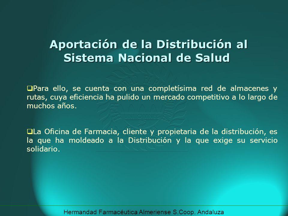 Hermandad Farmacéutica Almeriense S.Coop. Andaluza Para ello, se cuenta con una completísima red de almacenes y rutas, cuya eficiencia ha pulido un me