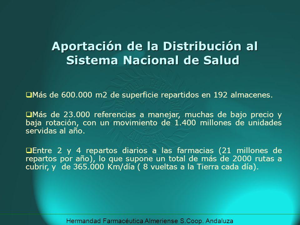Hermandad Farmacéutica Almeriense S.Coop. Andaluza Más de 600.000 m2 de superficie repartidos en 192 almacenes. Más de 23.000 referencias a manejar, m